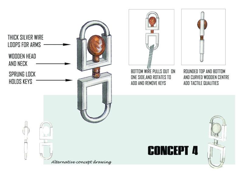 ELM Keyring concept 1